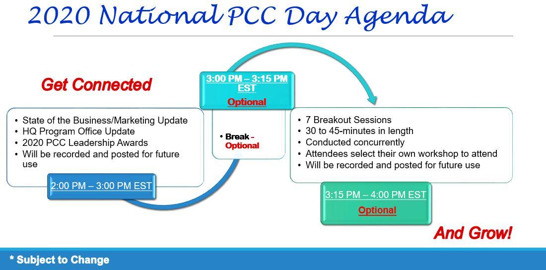 PCC Day Agenda